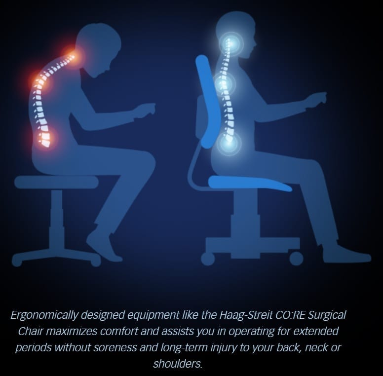 CORE chair positioning